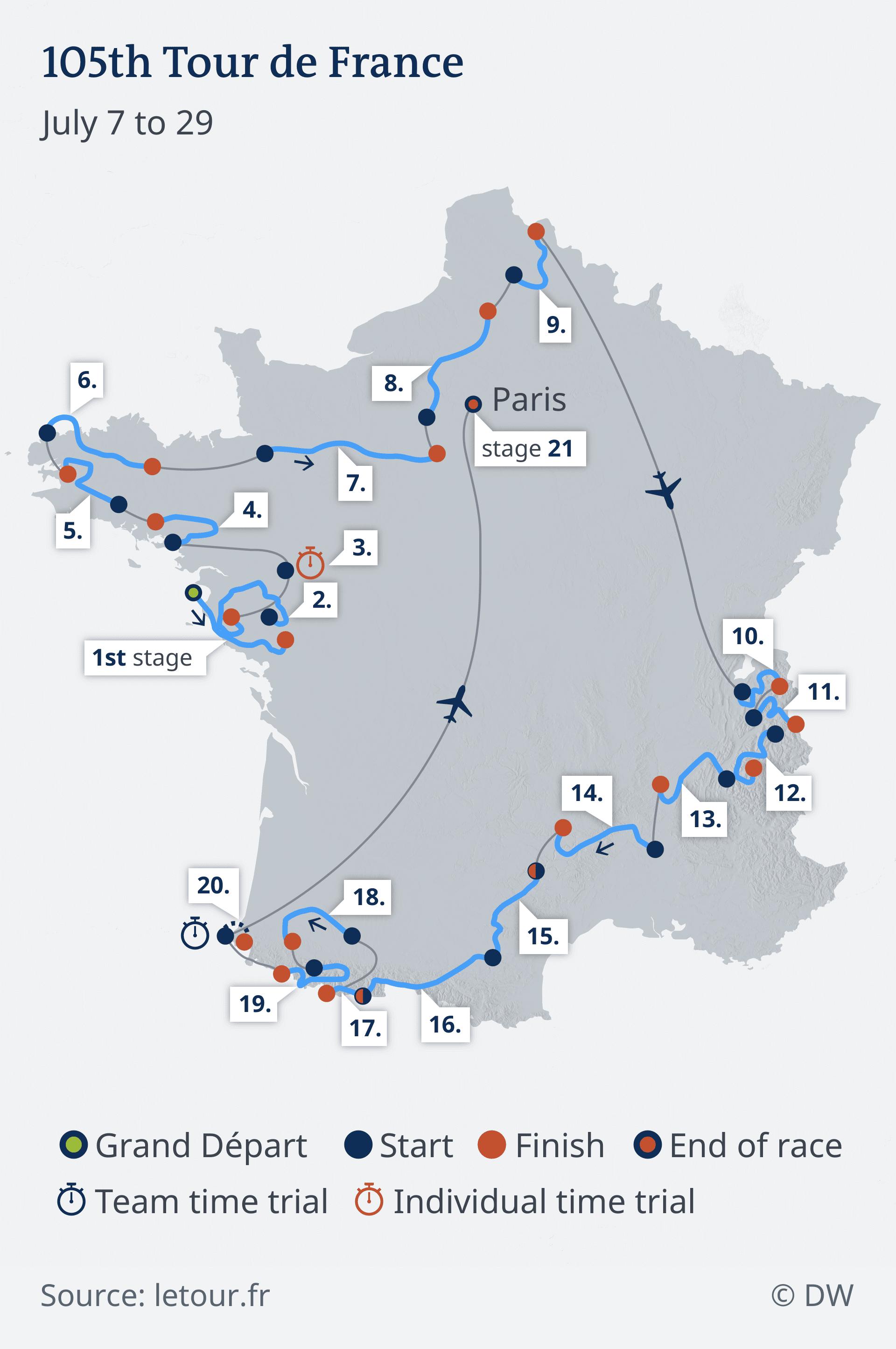 Tour de France 2018 Karte Infografik EN